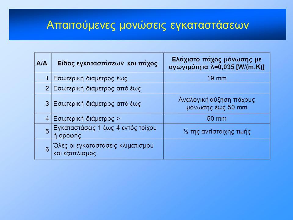 A/AΕίδος εγκαταστάσεων και πάχος Ελάχιστο πάχος μόνωσης με αγωγιμότητα λ=0,035 [W/(m.K)] 1Εσωτερική διάμετρος έως19 mm 2Εσωτερική διάμετρος από έως 3