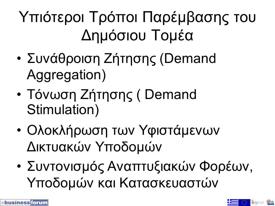 Υπιότεροι Τρόποι Παρέμβασης του Δημόσιου Τομέα •Συνάθροιση Ζήτησης (Demand Aggregation) •Τόνωση Ζήτησης ( Demand Stimulation) •Ολοκλήρωση των Υφιστάμενων Δικτυακών Υποδομών •Συντονισμός Αναπτυξιακών Φορέων, Υποδομών και Κατασκευαστών