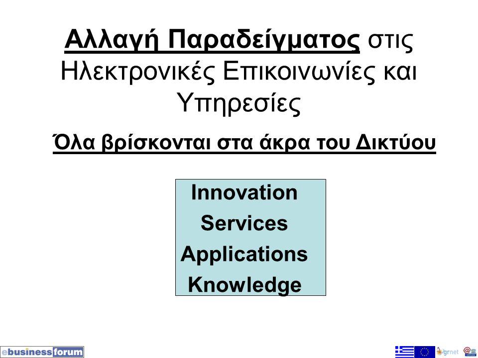 Αλλαγή Παραδείγματος στις Ηλεκτρονικές Επικοινωνίες και Υπηρεσίες Όλα βρίσκονται στα άκρα του Δικτύου Innovation Services Applications Knowledge