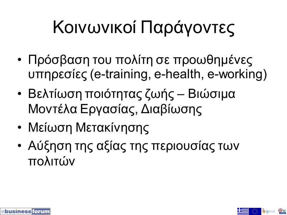 Κοινωνικοί Παράγοντες •Πρόσβαση του πολίτη σε προωθημένες υπηρεσίες (e-training, e-health, e-working) •Βελτίωση ποιότητας ζωής – Βιώσιμα Μοντέλα Εργασίας, Διαβίωσης •Μείωση Μετακίνησης •Αύξηση της αξίας της περιουσίας των πολιτών