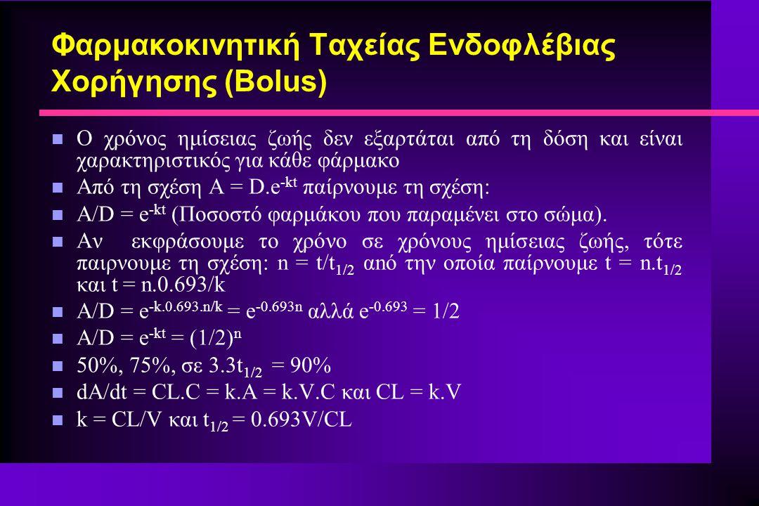 Φαρμακοκινητική Ταχείας Ενδοφλέβιας Χορήγησης (Bolus) n Ο χρόνος ημίσειας ζωής δεν εξαρτάται από τη δόση και είναι χαρακτηριστικός για κάθε φάρμακο n
