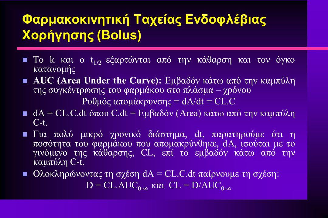 n Το k και ο t 1/2 εξαρτώνται από την κάθαρση και τον όγκο κατανομής n AUC (Area Under the Curve): Εμβαδόν κάτω από την καμπύλη της συγκέντρωσης του φαρμάκου στο πλάσμα – χρόνου Ρυθμός απομάκρυνσης = dA/dt = CL.C n dA = CL.C.dt όπου C.dt = Εμβαδόν (Area) κάτω από την καμπύλη C-t.