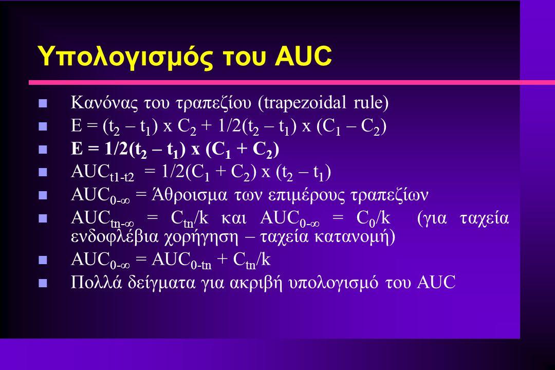 Υπολογισμός του AUC n Κανόνας του τραπεζίου (trapezoidal rule) n E = (t 2 – t 1 ) x C 2 + 1/2(t 2 – t 1 ) x (C 1 – C 2 ) n Ε = 1/2(t 2 – t 1 ) x (C 1 + C 2 ) n AUC t1-t2 = 1/2(C 1 + C 2 ) x (t 2 – t 1 ) n AUC 0-∞ = Άθροισμα των επιμέρους τραπεζίων n AUC tn-∞ = C tn /k και AUC 0-∞ = C 0 /k (για ταχεία ενδοφλέβια χορήγηση – ταχεία κατανομή) n AUC 0-∞ = AUC 0-tn + C tn /k n Πολλά δείγματα για ακριβή υπολογισμό του AUC