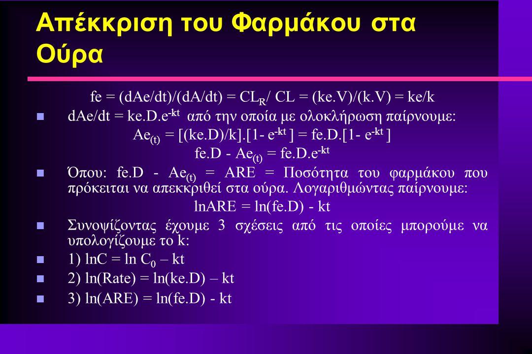fe = (dAe/dt)/(dA/dt) = CL R / CL = (ke.V)/(k.V) = ke/k n dAe/dt = ke.D.e -kt από την οποία με ολοκλήρωση παίρνουμε: Ae (t) = [(ke.D)/k].[1- e -kt ] = fe.D.[1- e -kt ] fe.D - Ae (t) = fe.D.e -kt n Όπου: fe.D - Ae (t) = ARE = Ποσότητα του φαρμάκου που πρόκειται να απεκκριθεί στα ούρα.