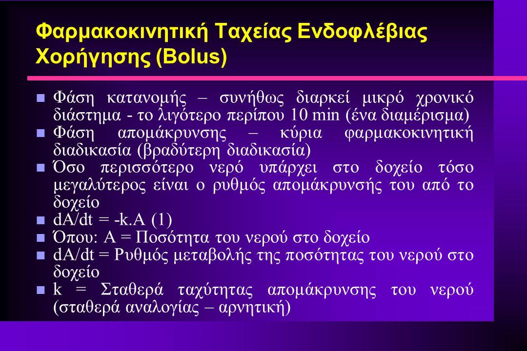 Φαρμακοκινητική Ταχείας Ενδοφλέβιας Χορήγησης (Bolus) n Φάση κατανομής – συνήθως διαρκεί μικρό χρονικό διάστημα - το λιγότερο περίπου 10 min (ένα διαμέρισμα) n Φάση απομάκρυνσης – κύρια φαρμακοκινητική διαδικασία (βραδύτερη διαδικασία) n Όσο περισσότερο νερό υπάρχει στο δοχείο τόσο μεγαλύτερος είναι ο ρυθμός απομάκρυνσής του από το δοχείο n dA/dt = -k.A (1) n Όπου: Α = Ποσότητα του νερού στο δοχείο n dA/dt = Ρυθμός μεταβολής της ποσότητας του νερού στο δοχείο n k = Σταθερά ταχύτητας απομάκρυνσης του νερού (σταθερά αναλογίας – αρνητική)