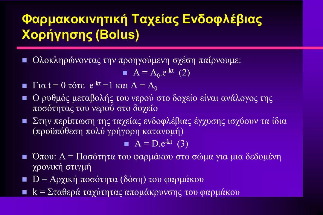 Φαρμακοκινητική Ταχείας Ενδοφλέβιας Χορήγησης (Bolus) n Ολοκληρώνοντας την προηγούμενη σχέση παίρνουμε: n A = A 0.e -kt (2) n Για t = 0 τότε e -kt =1 και A = A 0 n Ο ρυθμός μεταβολής του νερού στο δοχείο είναι ανάλογος της ποσότητας του νερού στο δοχείο n Στην περίπτωση της ταχείας ενδοφλέβιας έγχυσης ισχύουν τα ίδια (προϋπόθεση πολύ γρήγορη κατανομή) n A = D.e -kt (3) n Όπου: Α = Ποσότητα του φαρμάκου στο σώμα για μια δεδομένη χρονική στιγμή n D = Αρχική ποσότητα (δόση) του φαρμάκου n k = Σταθερά ταχύτητας απομάκρυνσης του φαρμάκου
