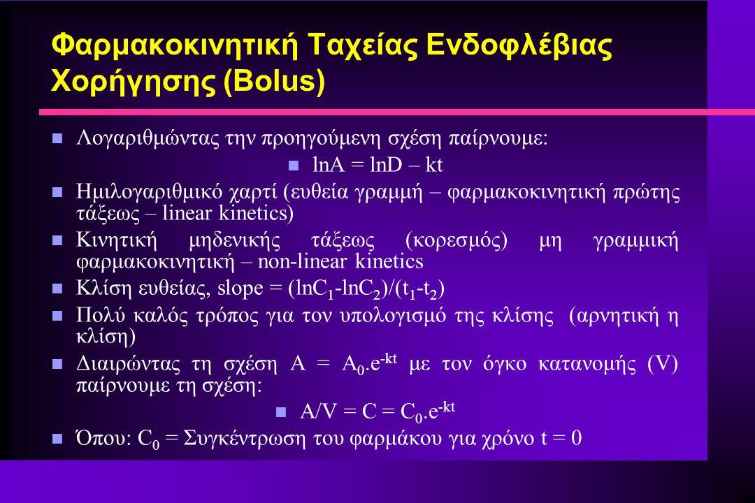 Φαρμακοκινητική Ταχείας Ενδοφλέβιας Χορήγησης (Bolus) n Λογαριθμώντας την προηγούμενη σχέση παίρνουμε: n lnA = lnD – kt n Ημιλογαριθμικό χαρτί (ευθεία