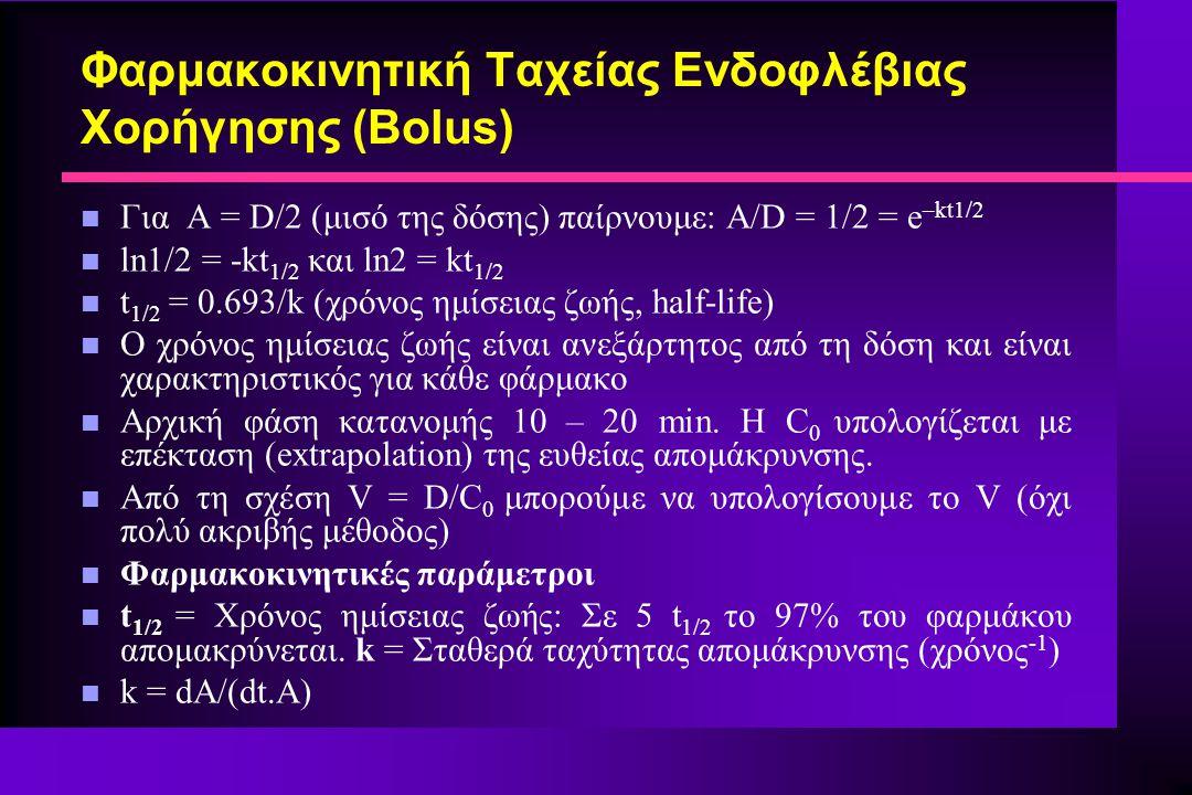 Φαρμακοκινητική Ταχείας Ενδοφλέβιας Χορήγησης (Bolus) n Για A = D/2 (μισό της δόσης) παίρνουμε: A/D = 1/2 = e –kt1/2 n ln1/2 = -kt 1/2 και ln2 = kt 1/2 n t 1/2 = 0.693/k (χρόνος ημίσειας ζωής, half-life) n Ο χρόνος ημίσειας ζωής είναι ανεξάρτητος από τη δόση και είναι χαρακτηριστικός για κάθε φάρμακο n Αρχική φάση κατανομής 10 – 20 min.