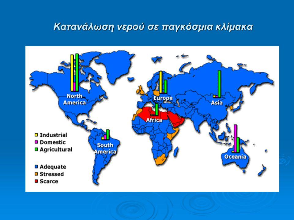 Κατανάλωση νερού σε παγκόσμια κλίμακα