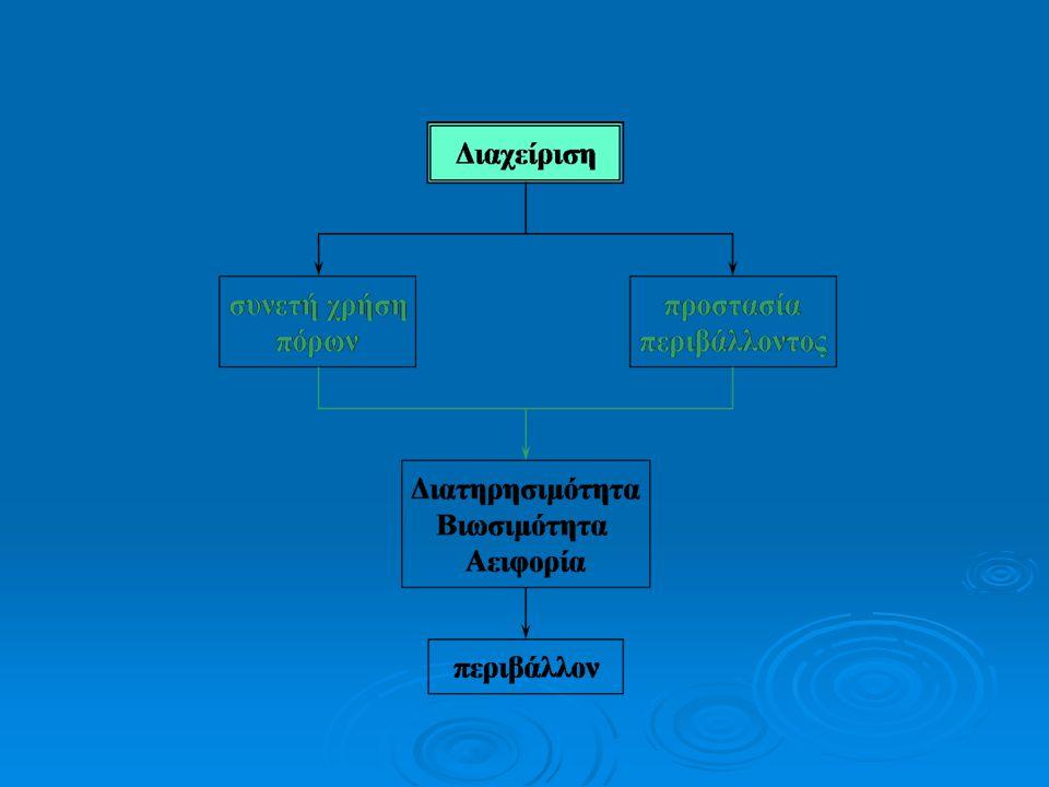 ΠΡΟΕΛΕΥΣΗ - ΜΟΡΦΗ ΕΡΓΟΥ ΚΑΙ ΧΡΗΣΗ ΝΕΡΟΥ ΣΤΗΝ ΕΛΛΑΔΑ ΠροέλευσηΜορφή έργωνΧρήση Επιφανειακό νερόΦράγματα (ταμιευτήρες) Κύρια για παραγωγή ηλεκτρικής ενέργειας και ύδρευση αστικών κέντρων, μέσα σε αυτήν συμπεριλαμβάνεται η άρδευση και η βιομηχανία Λιμνοδεξαμενές (ομβροδεξαμενές)Άρδευση, ελάχιστες εφαρμογές Υπεδαφικό νερόΓεωτρήσειςΓια άρδευση και τοπικά για ύδρευση και βιομηχανική χρήση, πολύ περιορισμένη εκμετάλλευση θερμών νερών (γεωθερμική ενέργεια) Φυσικές ΠηγέςΜικτή χρήση (ύδρευση, άρδευση, βιομηχανία) Θερμομεταλλικές ΠηγέςΙαματικά λουτρά, περιορισμένων δραστηριοτήτων τοπικού χαρακτήρα.