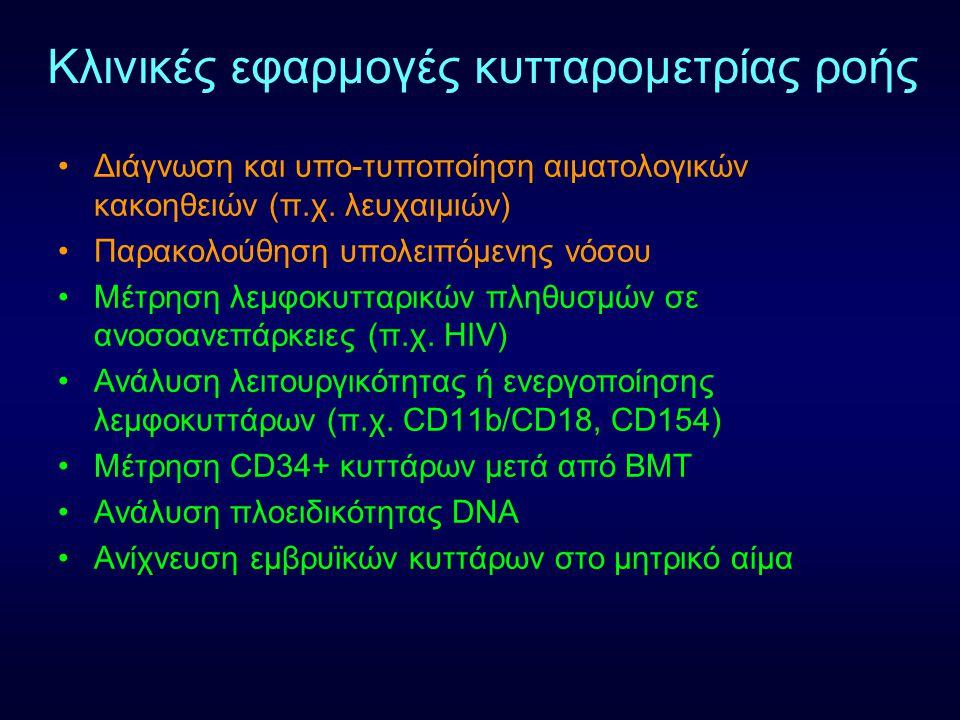 Κλινικές εφαρμογές κυτταρομετρίας ροής •Διάγνωση και υπο-τυποποίηση αιματολογικών κακοηθειών (π.χ. λευχαιμιών) •Παρακολούθηση υπολειπόμενης νόσου •Μέτ