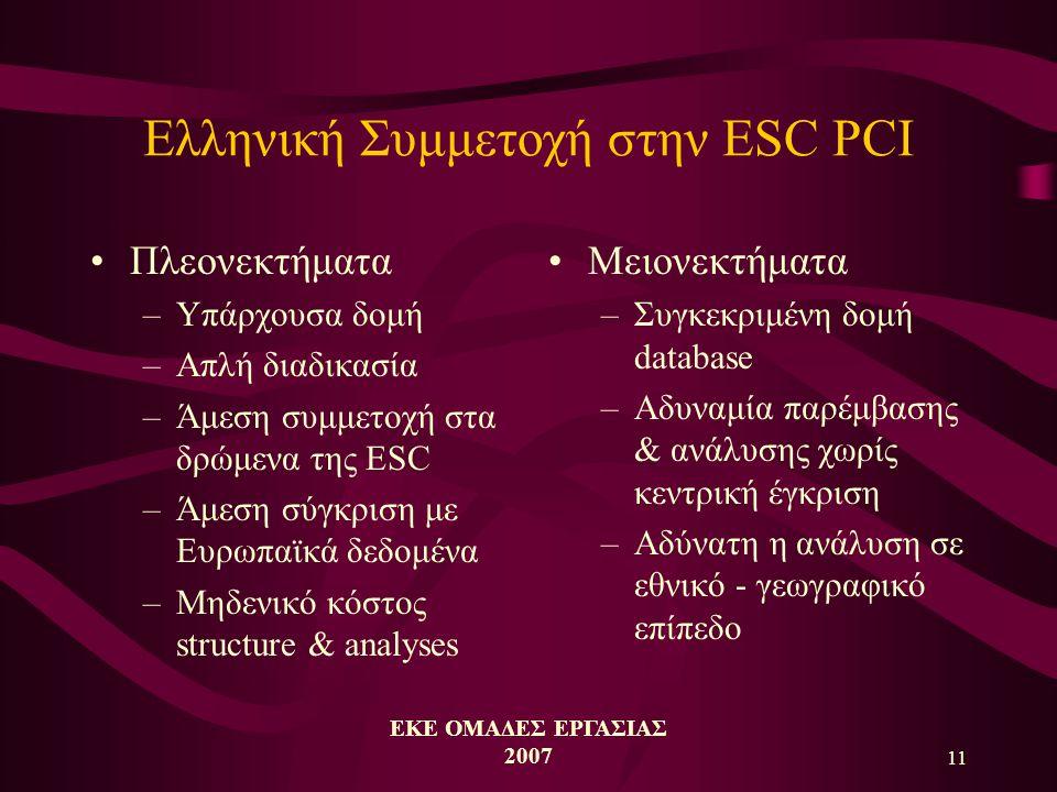 ΕΚΕ ΟΜΑΔΕΣ ΕΡΓΑΣΙΑΣ 2007 11 Ελληνική Συμμετοχή στην ESC PCI •Πλεονεκτήματα –Υπάρχουσα δομή –Απλή διαδικασία –Άμεση συμμετοχή στα δρώμενα της ESC –Άμεση σύγκριση με Ευρωπαϊκά δεδομένα –Μηδενικό κόστος structure & analyses •Μειονεκτήματα –Συγκεκριμένη δομή database –Αδυναμία παρέμβασης & ανάλυσης χωρίς κεντρική έγκριση –Αδύνατη η ανάλυση σε εθνικό - γεωγραφικό επίπεδο