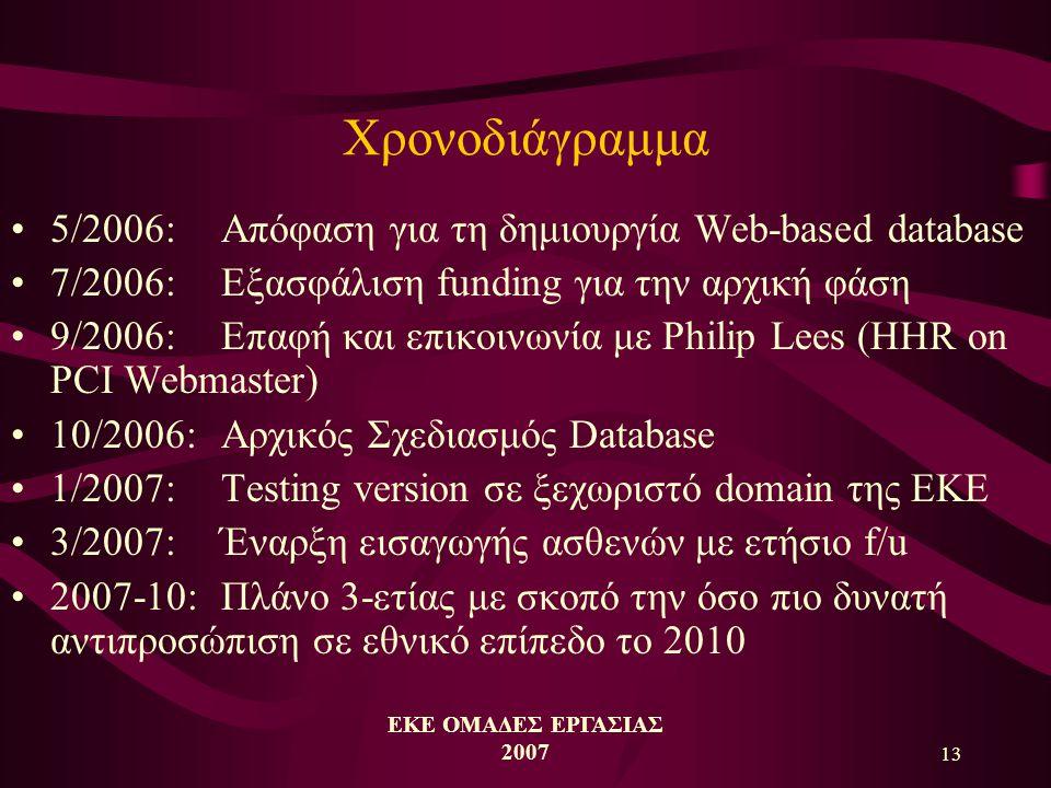 ΕΚΕ ΟΜΑΔΕΣ ΕΡΓΑΣΙΑΣ 2007 13 Χρονοδιάγραμμα •5/2006:Απόφαση για τη δημιουργία Web-based database •7/2006:Εξασφάλιση funding για την αρχική φάση •9/2006:Επαφή και επικοινωνία με Philip Lees (HHR on PCI Webmaster) •10/2006:Αρχικός Σχεδιασμός Database •1/2007:Testing version σε ξεχωριστό domain της ΕΚΕ •3/2007:Έναρξη εισαγωγής ασθενών με ετήσιο f/u •2007-10:Πλάνο 3-ετίας με σκοπό την όσο πιο δυνατή αντιπροσώπιση σε εθνικό επίπεδο το 2010