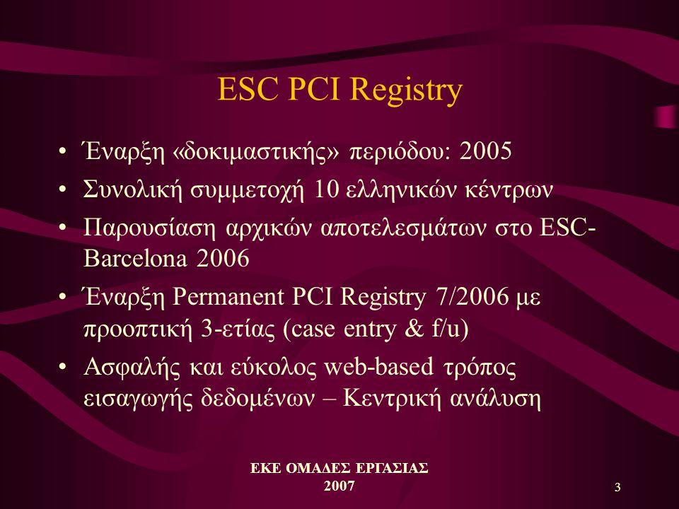 ΕΚΕ ΟΜΑΔΕΣ ΕΡΓΑΣΙΑΣ 2007 3 ESC PCI Registry •Έναρξη «δοκιμαστικής» περιόδου: 2005 •Συνολική συμμετοχή 10 ελληνικών κέντρων •Παρουσίαση αρχικών αποτελεσμάτων στο ESC- Barcelona 2006 •Έναρξη Permanent PCI Registry 7/2006 με προοπτική 3-ετίας (case entry & f/u) •Ασφαλής και εύκολος web-based τρόπος εισαγωγής δεδομένων – Κεντρική ανάλυση
