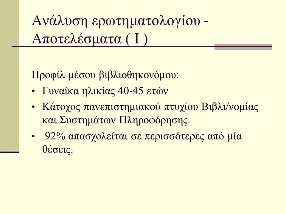 Ανάλυση ερωτηματολογίου - Αποτελέσματα ( Ι ) Προφίλ μέσου βιβλιοθηκονόμου: • Γυναίκα ηλικίας 40-45 ετών • Κάτοχος πανεπιστημιακού πτυχίου Βιβλι/νομίας