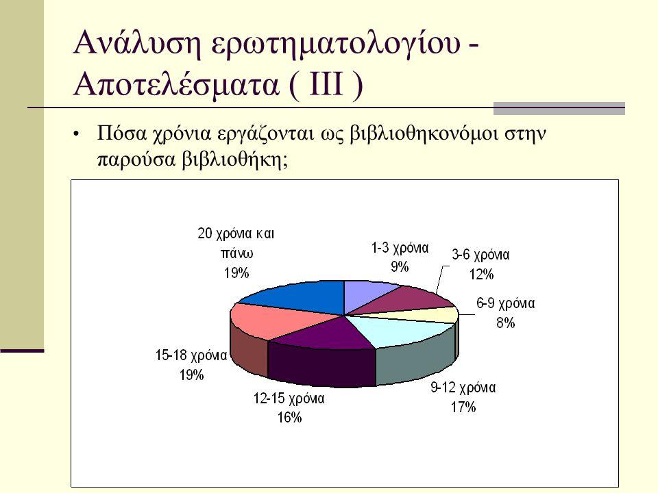 Ανάλυση ερωτηματολογίου - Αποτελέσματα ( ΙII ) • Πόσα χρόνια εργάζονται ως βιβλιοθηκονόμοι στην παρούσα βιβλιοθήκη;