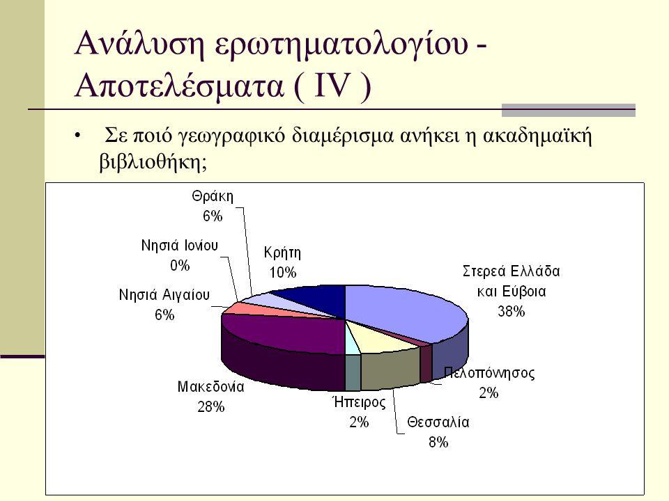 Ανάλυση ερωτηματολογίου - Αποτελέσματα ( ΙV ) • Σε ποιό γεωγραφικό διαμέρισμα ανήκει η ακαδημαϊκή βιβλιοθήκη;