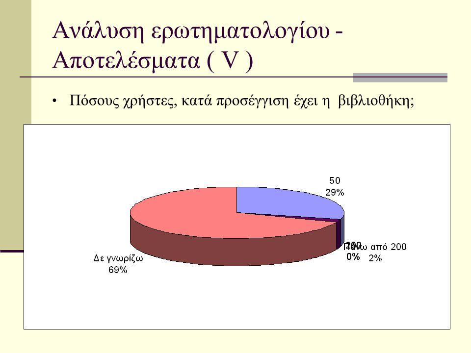 Ανάλυση ερωτηματολογίου - Αποτελέσματα ( V ) • Πόσους χρήστες, κατά προσέγγιση έχει η βιβλιοθήκη;