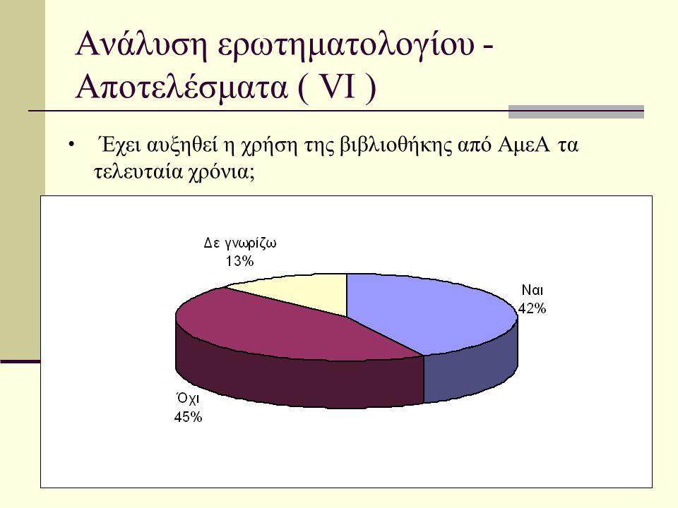 Ανάλυση ερωτηματολογίου - Αποτελέσματα ( VI ) • Έχει αυξηθεί η χρήση της βιβλιοθήκης από ΑμεΑ τα τελευταία χρόνια;