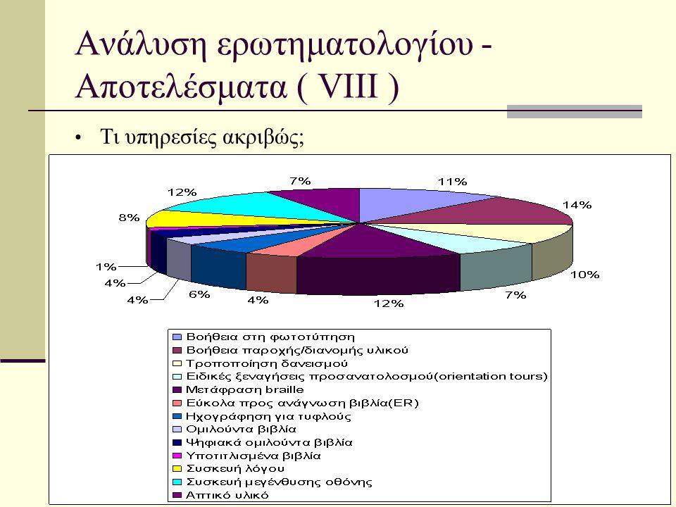 Ανάλυση ερωτηματολογίου - Αποτελέσματα ( VIIΙ ) • Tι υπηρεσίες ακριβώς;