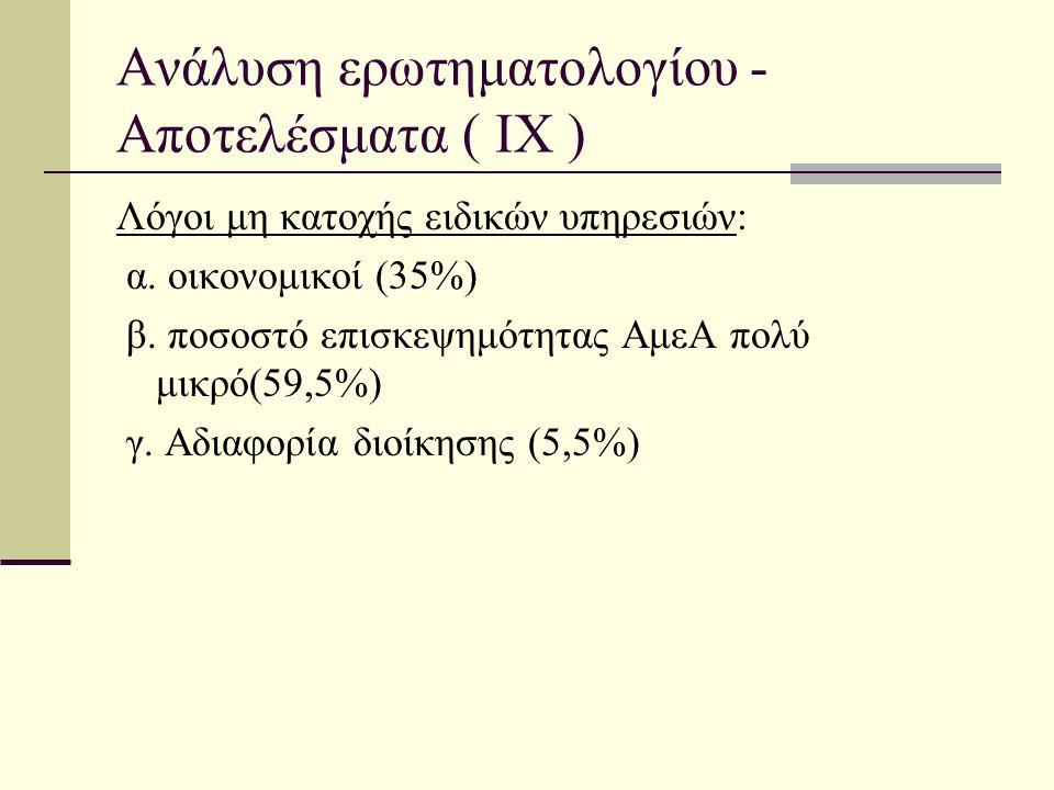 Ανάλυση ερωτηματολογίου - Αποτελέσματα ( ΙΧ ) Λόγοι μη κατοχής ειδικών υπηρεσιών: α. οικονομικοί (35%) β. ποσοστό επισκεψημότητας ΑμεΑ πολύ μικρό(59,5