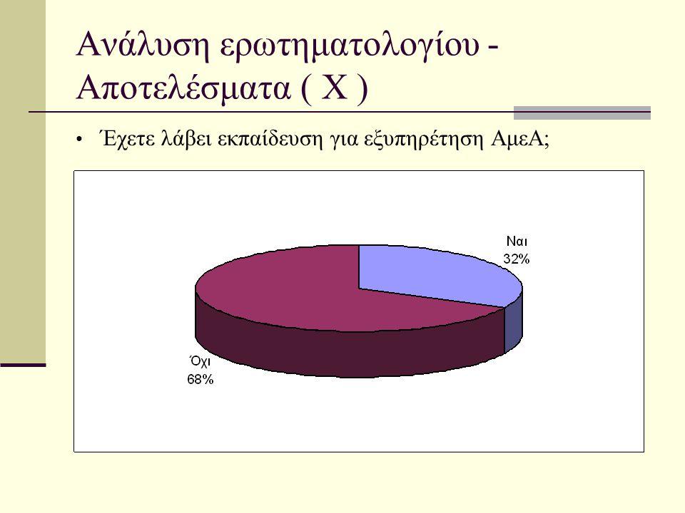 Ανάλυση ερωτηματολογίου - Αποτελέσματα ( Χ ) • Έχετε λάβει εκπαίδευση για εξυπηρέτηση ΑμεΑ;