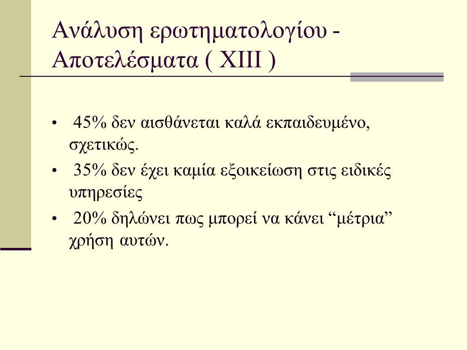 Ανάλυση ερωτηματολογίου - Αποτελέσματα ( XIII ) • 45% δεν αισθάνεται καλά εκπαιδευμένο, σχετικώς. • 35% δεν έχει καμία εξοικείωση στις ειδικές υπηρεσί