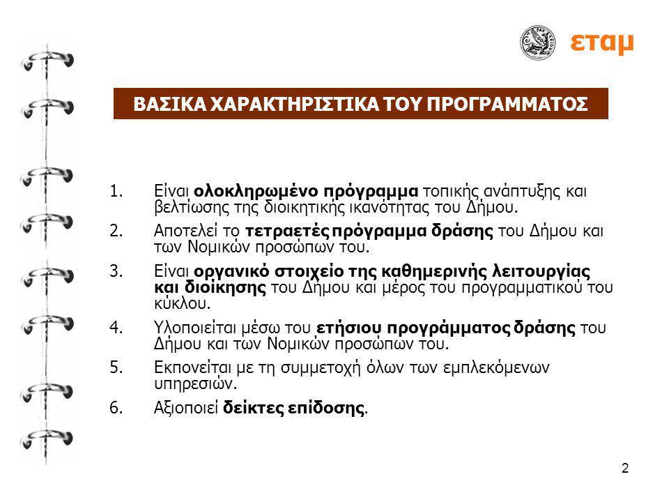 2 1.Είναι ολοκληρωμένο πρόγραμμα τοπικής ανάπτυξης και βελτίωσης της διοικητικής ικανότητας του Δήμου.
