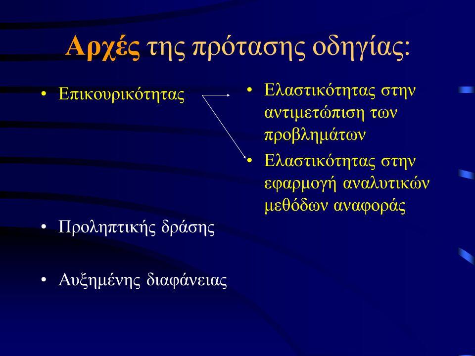 ΧΡΟΝΟΔΙΑΓΡΑΜΜΑ •4.1.1995: Πρόταση οδηγίας •Γνωμοδοτήσεις από όργανα της Ε.Ε.