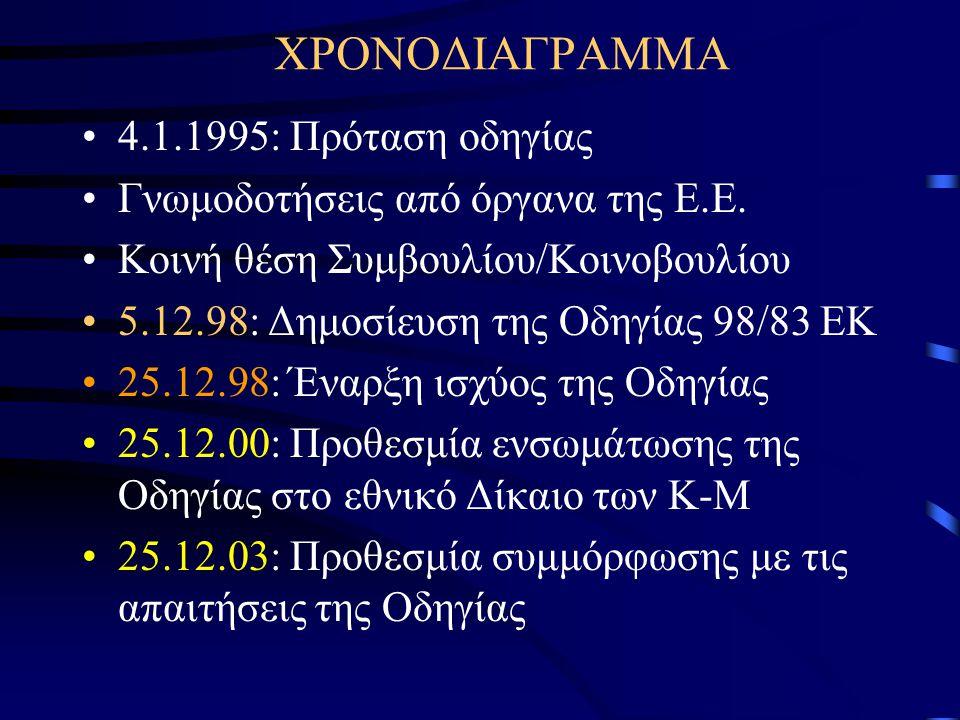 ΧΡΟΝΟΔΙΑΓΡΑΜΜΑ •4.1.1995: Πρόταση οδηγίας •Γνωμοδοτήσεις από όργανα της Ε.Ε. •Κοινή θέση Συμβουλίου/Κοινοβουλίου •5.12.98: Δημοσίευση της Οδηγίας 98/8