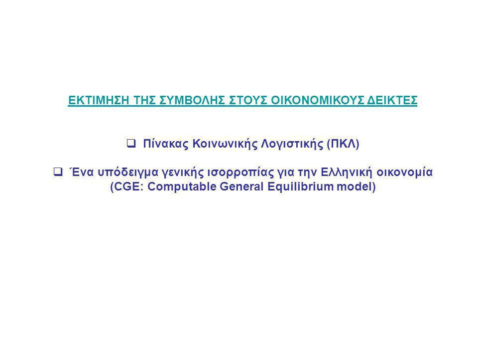 ΕΚΤΙΜΗΣΗ ΤΗΣ ΣΥΜΒΟΛΗΣ ΣΤΟΥΣ ΟΙΚΟΝΟΜΙΚΟΥΣ ΔΕΙΚΤΕΣ  Πίνακας Κοινωνικής Λογιστικής (ΠΚΛ)  Ένα υπόδειγμα γενικής ισορροπίας για την Ελληνική οικονομία (CGE: Computable General Equilibrium model)
