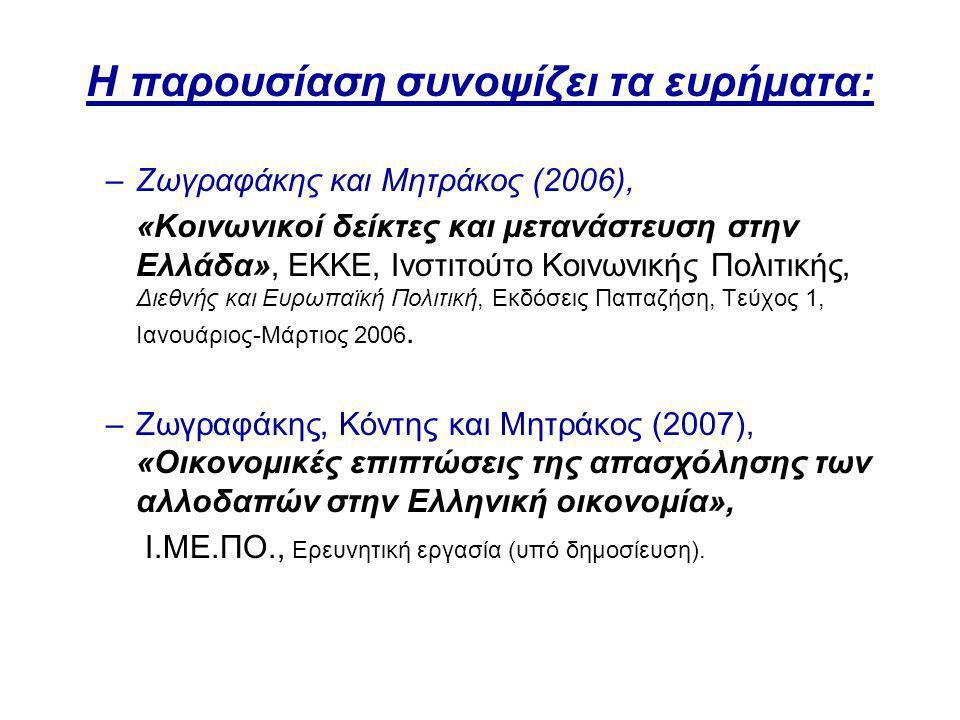 Η παρουσίαση συνοψίζει τα ευρήματα: –Ζωγραφάκης και Μητράκος (2006), «Κοινωνικοί δείκτες και μετανάστευση στην Ελλάδα», ΕΚΚΕ, Ινστιτούτο Κοινωνικής Πολιτικής, Διεθνής και Ευρωπαϊκή Πολιτική, Εκδόσεις Παπαζήση, Τεύχος 1, Ιανουάριος-Μάρτιος 2006.