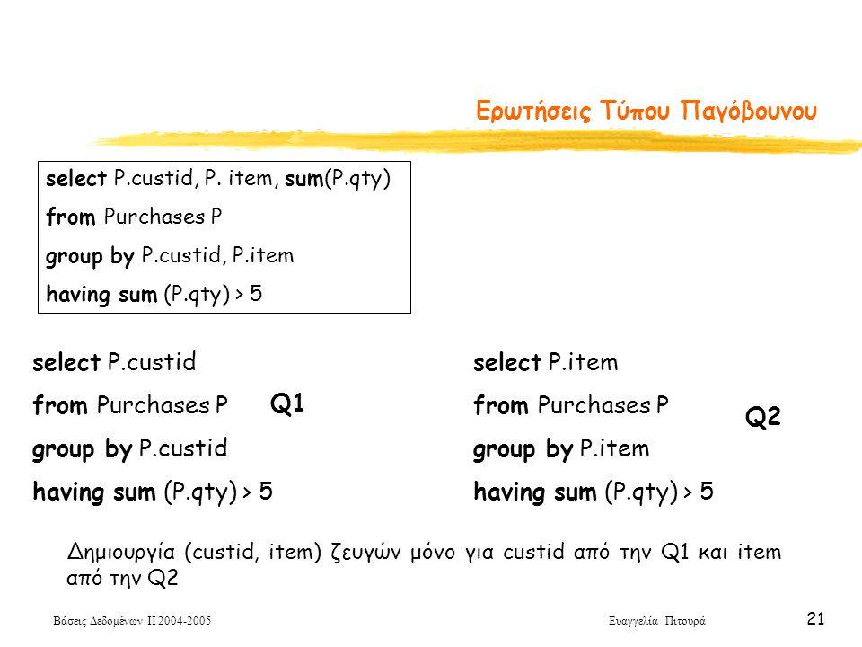 Βάσεις Δεδομένων ΙΙ 2004-2005 Ευαγγελία Πιτουρά 21 Ερωτήσεις Τύπου Παγόβουνου select P.custid, P. item, sum(P.qty) from Purchases P group by P.custid,