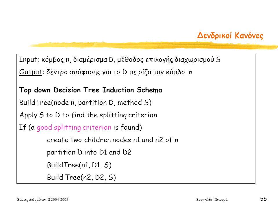 Βάσεις Δεδομένων ΙΙ 2004-2005 Ευαγγελία Πιτουρά 55 Δενδρικοί Κανόνες Input: κόμβος n, διαμέρισμα D, μέθοδος επιλογής διαχωρισμού S Output: δέντρο απόφ