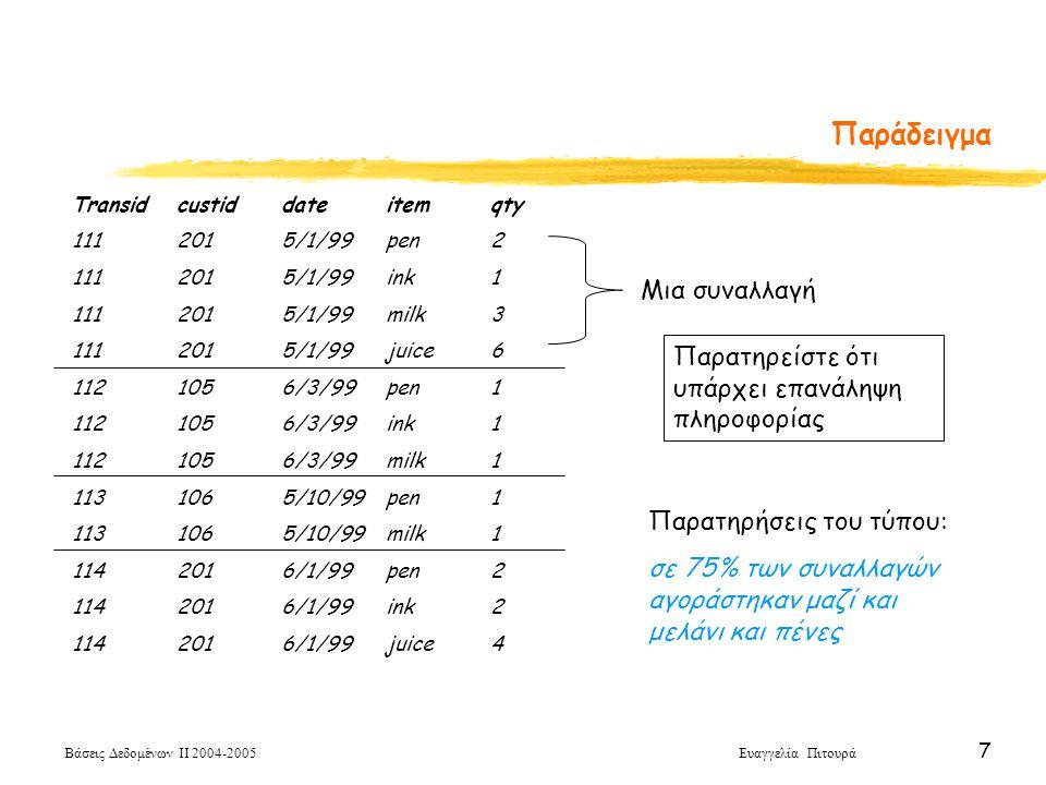 Βάσεις Δεδομένων ΙΙ 2004-2005 Ευαγγελία Πιτουρά 8 Συχνά Στοιχειοσύνολα Στοιχειοσύνολο (Itemset): είναι ένα σύνολο από αντικείμενα Υποστήριξη ενός στοιχειοσυνόλου (Support of an itemset): το ποσοστό των συναλλαγών της βάσης δεδομένων που περιέχουν όλα τα στοιχεία του στοιχειοσυνόλου Παράδειγμα: Στοιχειοσύνολο {pen, ink} Υποστήριξη 75% Στοιχειοσύνολο {milk, juice} Υποστήριξη 25% Μας ενδιαφέρουν στοιχειοσύνολα με μεγάλη υποστήριξη, γιατί;