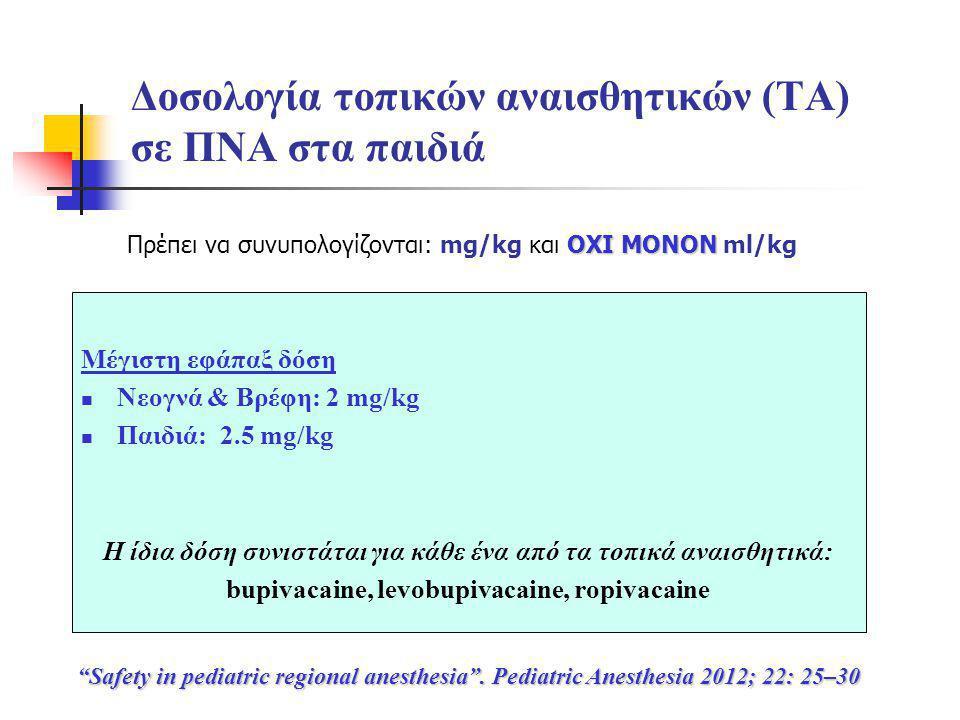 Δοσολογία τοπικών αναισθητικών (ΤΑ) σε ΠΝΑ στα παιδιά Μέγιστη εφάπαξ δόση  Νεογνά & Βρέφη: 2 mg/kg  Παιδιά: 2.5 mg/kg Η ίδια δόση συνιστάται για κάθ