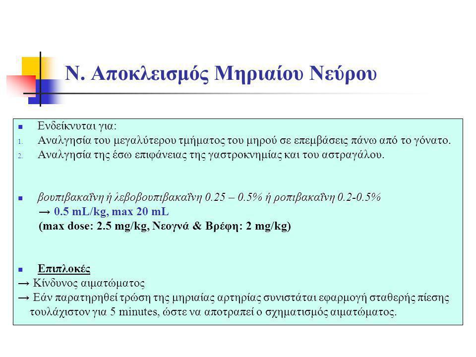 Ν. Αποκλεισμός Μηριαίου Νεύρου  Ενδείκνυται για: 1. Αναλγησία του μεγαλύτερου τμήματος του μηρού σε επεμβάσεις πάνω από το γόνατο. 2. Αναλγησία της έ