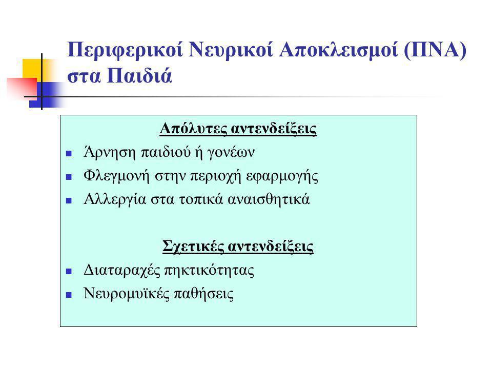 Περιφερικοί Νευρικοί Αποκλεισμοί (ΠΝΑ) στα Παιδιά Απόλυτες αντενδείξεις  Άρνηση παιδιού ή γονέων  Φλεγμονή στην περιοχή εφαρμογής  Αλλεργία στα τοπ