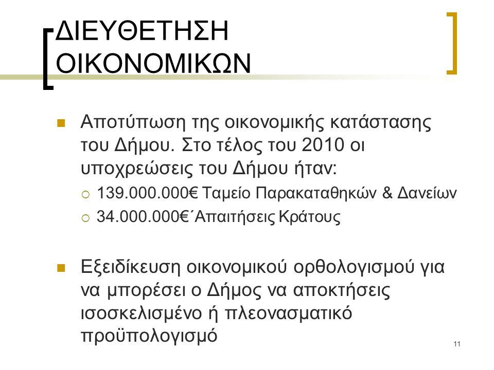 ΔΙΕΥΘΕΤΗΣΗ ΟΙΚΟΝΟΜΙΚΩΝ  Αποτύπωση της οικονομικής κατάστασης του Δήμου.