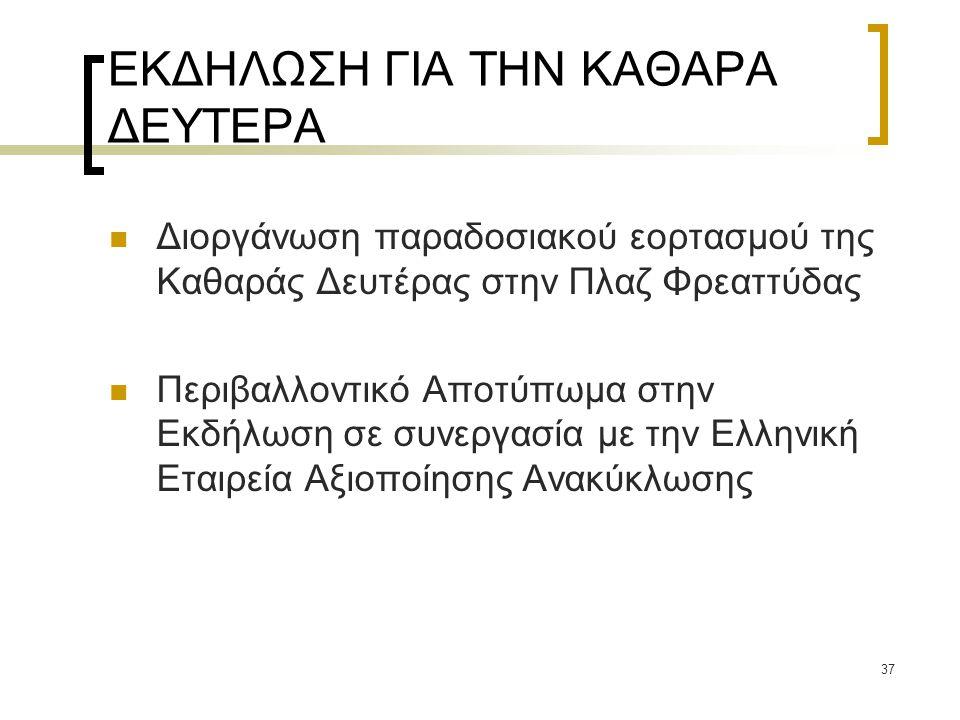 ΕΚΔΗΛΩΣΗ ΓΙΑ ΤΗΝ ΚΑΘΑΡΑ ΔΕΥΤΕΡΑ  Διοργάνωση παραδοσιακού εορτασμού της Καθαράς Δευτέρας στην Πλαζ Φρεαττύδας  Περιβαλλοντικό Αποτύπωμα στην Εκδήλωση σε συνεργασία με την Ελληνική Εταιρεία Αξιοποίησης Ανακύκλωσης 37