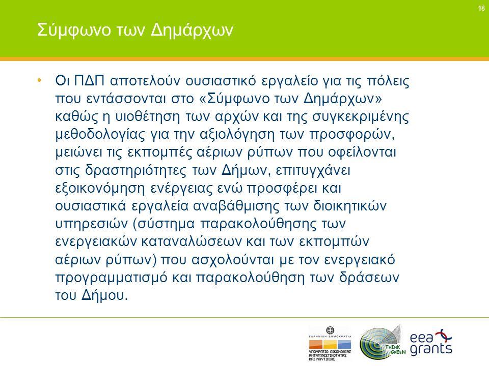 18 Σύμφωνο των Δημάρχων •Οι ΠΔΠ αποτελούν ουσιαστικό εργαλείο για τις πόλεις που εντάσσονται στο «Σύμφωνο των Δημάρχων» καθώς η υιοθέτηση των αρχών κα
