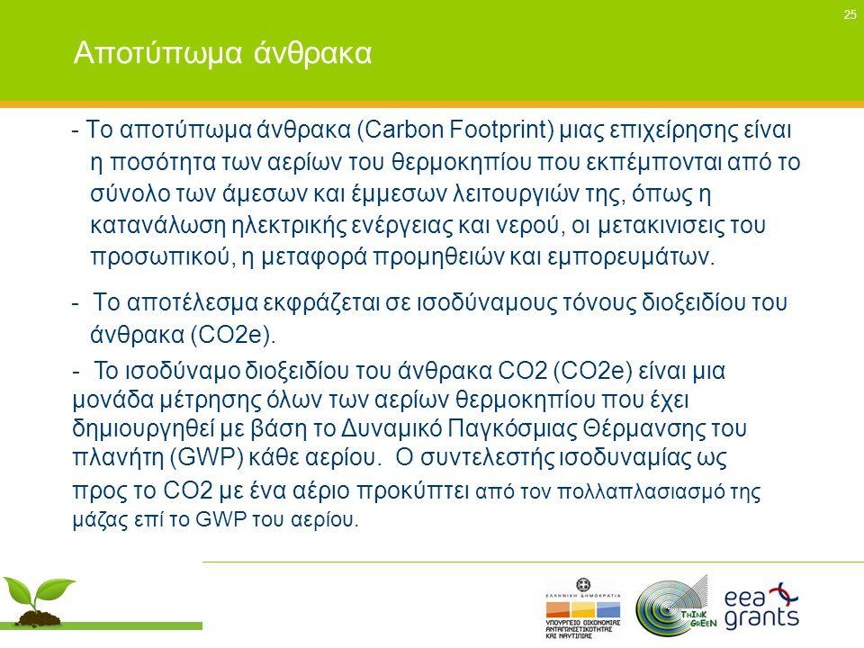 25 Αποτύπωμα άνθρακα - Το αποτύπωμα άνθρακα (Carbon Footprint) μιας επιχείρησης είναι η ποσότητα των αερίων του θερμοκηπίου που εκπέμπονται από το σύν