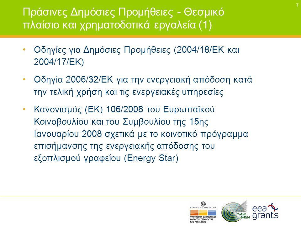 8 Πράσινες Δημόσιες Προμήθειες - Θεσμικό πλαίσιο και χρηματοδοτικά εργαλεία (2) •Οδηγία 2009/33/ΕΚ σχετικά με την προώθηση καθαρών και ενεργειακά αποδοτικών οχημάτων οδικών μεταφορών •Επικοινωνία (2008) 778 τελικό – Πρόταση οδηγίας για την ένδειξη της κατανάλωσης ενέργειας και λοιπών πόρων από τα συνδεόμενα με την ενέργεια προϊόντα μέσω επισήμανσης και της παροχής ομοιόμορφων πληροφοριών σχετικά με τα προϊόντα •Οδηγία 2002/91/ΕΚ για την ενεργειακή απόδοση των κτιρίων