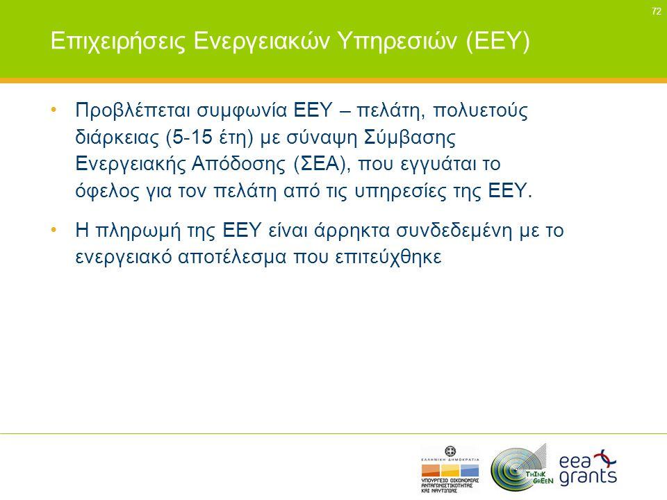72 Επιχειρήσεις Ενεργειακών Υπηρεσιών (ΕΕΥ) •Προβλέπεται συμφωνία ΕΕΥ – πελάτη, πολυετούς διάρκειας (5-15 έτη) με σύναψη Σύμβασης Ενεργειακής Απόδοσης
