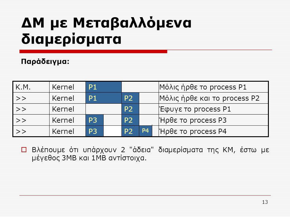 13 ΔΜ με Μεταβαλλόμενα διαμερίσματα Παράδειγμα:  Βλέπουμε ότι υπάρχουν 2 άδεια διαμερίσματα της ΚΜ, έστω με μέγεθος 3ΜΒ και 1ΜΒ αντίστοιχα.