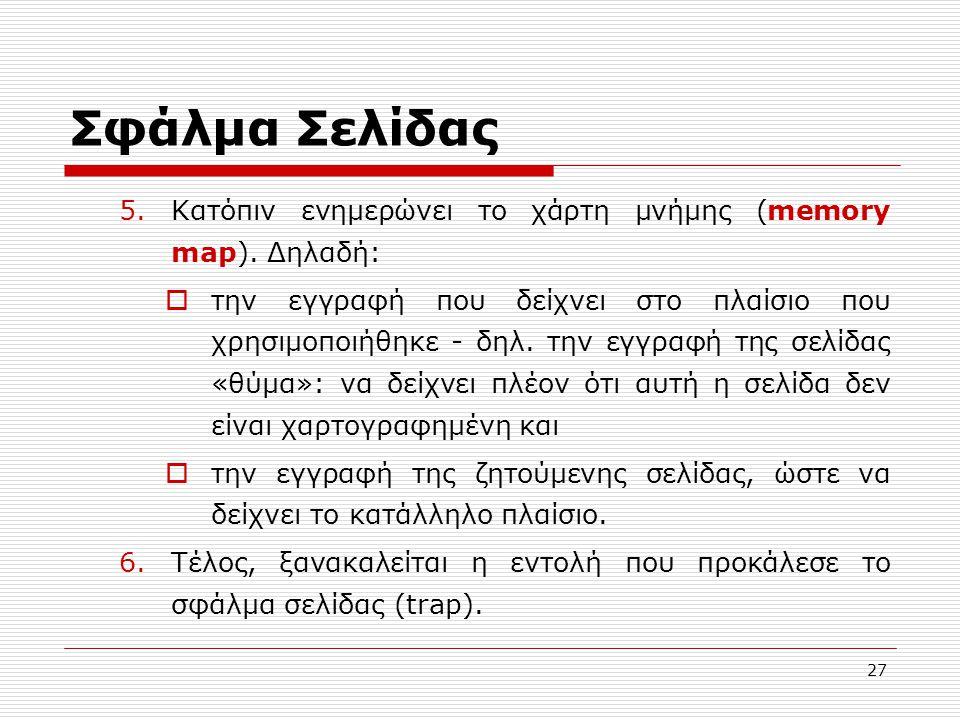 27 Σφάλμα Σελίδας 5.Κατόπιν ενημερώνει το χάρτη μνήμης (memory map). Δηλαδή:  την εγγραφή που δείχνει στο πλαίσιο που χρησιμοποιήθηκε - δηλ. την εγγρ
