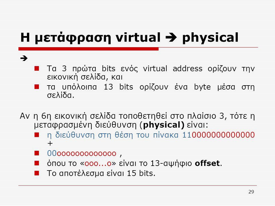 29 Η μετάφραση virtual  physical   Τα 3 πρώτα bits ενός virtual address ορίζουν την εικονική σελίδα, και  τα υπόλοιπα 13 bits ορίζουν ένα byte μέσα στη σελίδα.