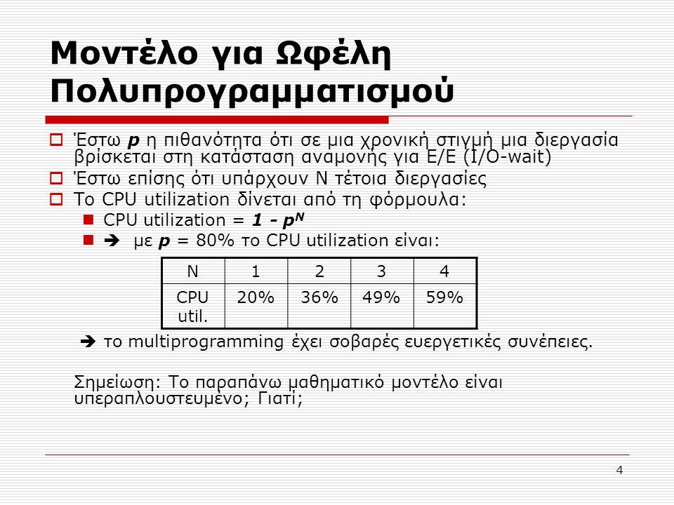 4 Μοντέλο για Ωφέλη Πολυπρογραμματισμού  Έστω p η πιθανότητα ότι σε μια χρονική στιγμή μια διεργασία βρίσκεται στη κατάσταση αναμονής για Ε/Ε (I/O-wait)  Έστω επίσης ότι υπάρχουν Ν τέτοια διεργασίες  Το CPU utilization δίνεται από τη φόρμουλα:  CPU utilization = 1 - p N  με p = 80% το CPU utilization είναι:  το multiprogramming έχει σοβαρές ευεργετικές συνέπειες.