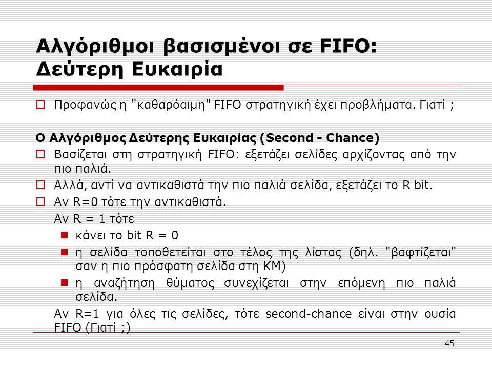 45 Αλγόριθμοι βασισμένοι σε FIFO: Δεύτερη Ευκαιρία  Προφανώς η καθαρόαιμη FIFO στρατηγική έχει προβλήματα.
