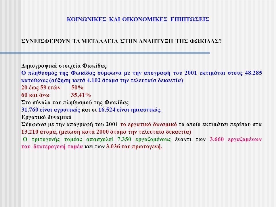 Δημογραφικά στοιχεία Φωκίδας Ο πληθυσμός της Φωκίδας σύμφωνα με την απογραφή του 2001 εκτιμάται στους 48.285 κατοίκους (αύξηση κατά 4.102 άτομα την τε